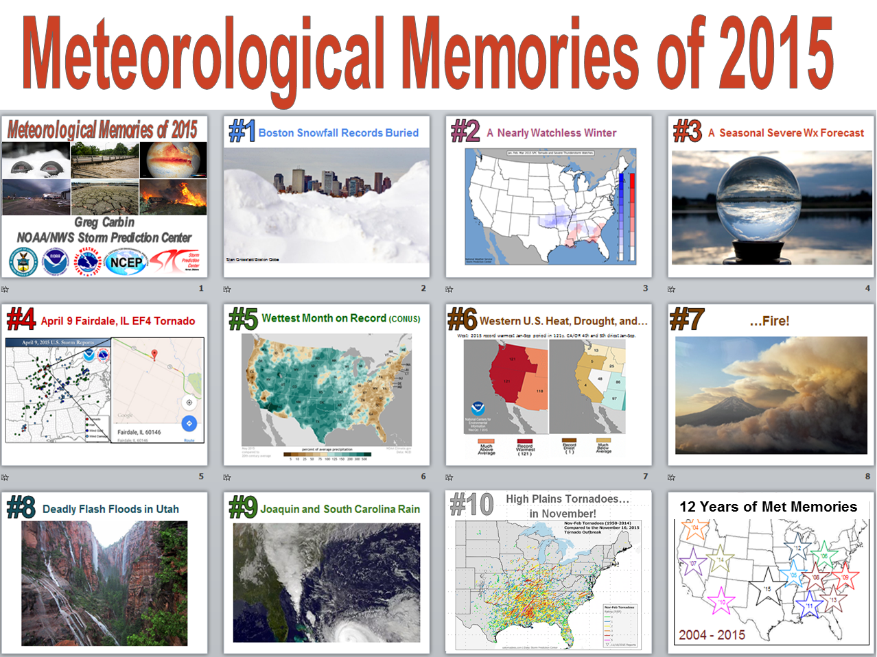 Top 10 Biggest Weather Events for 2015 by Greg Carbin